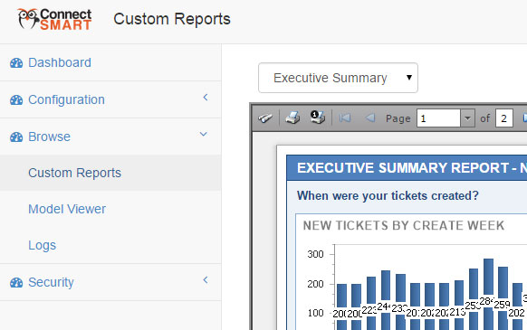 Customizable Dashboards